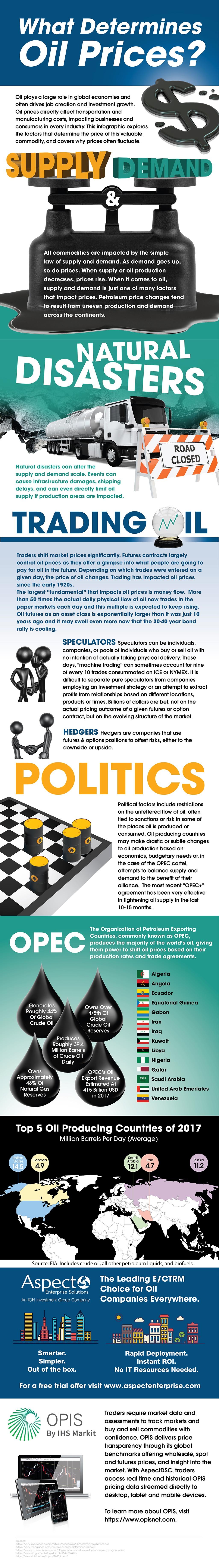 Crude Oil Infographic
