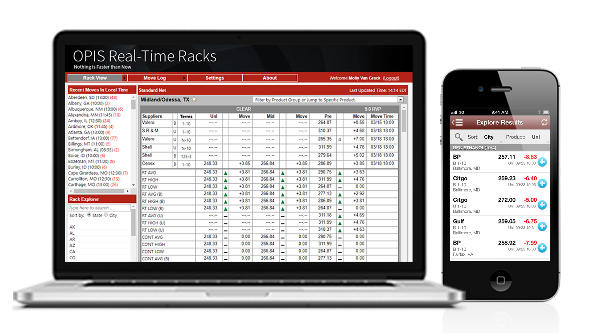 OPIS Rack Data