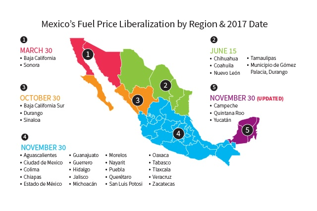 Mexico Fuel Price Liberalization Map