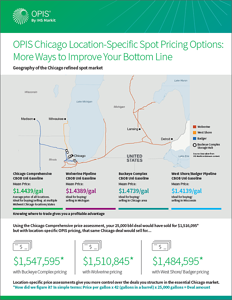 Chicago-pipeline-infographic-opis