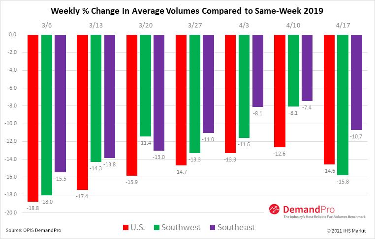 DemandPro-chart