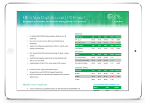 Asia Naphtha & LPG Report