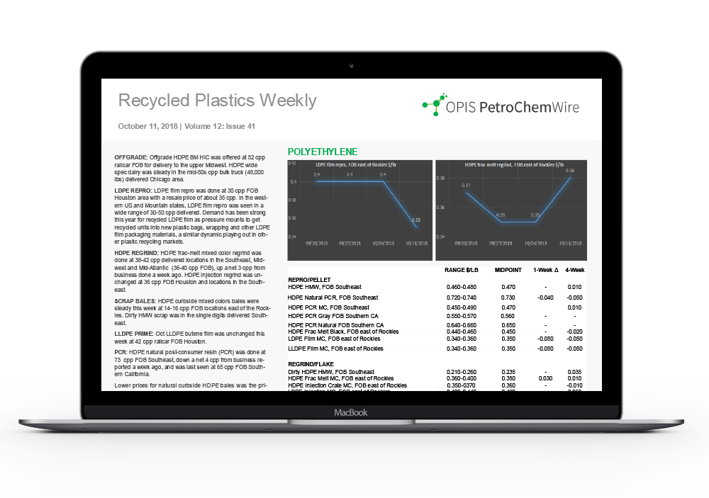 PCW Recycled Plastics Weekly