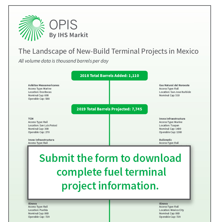 Mexico terminal infographic