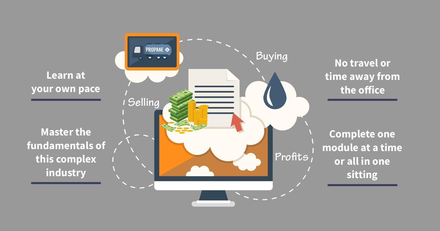 OPIS NGL Supply & Market Basics