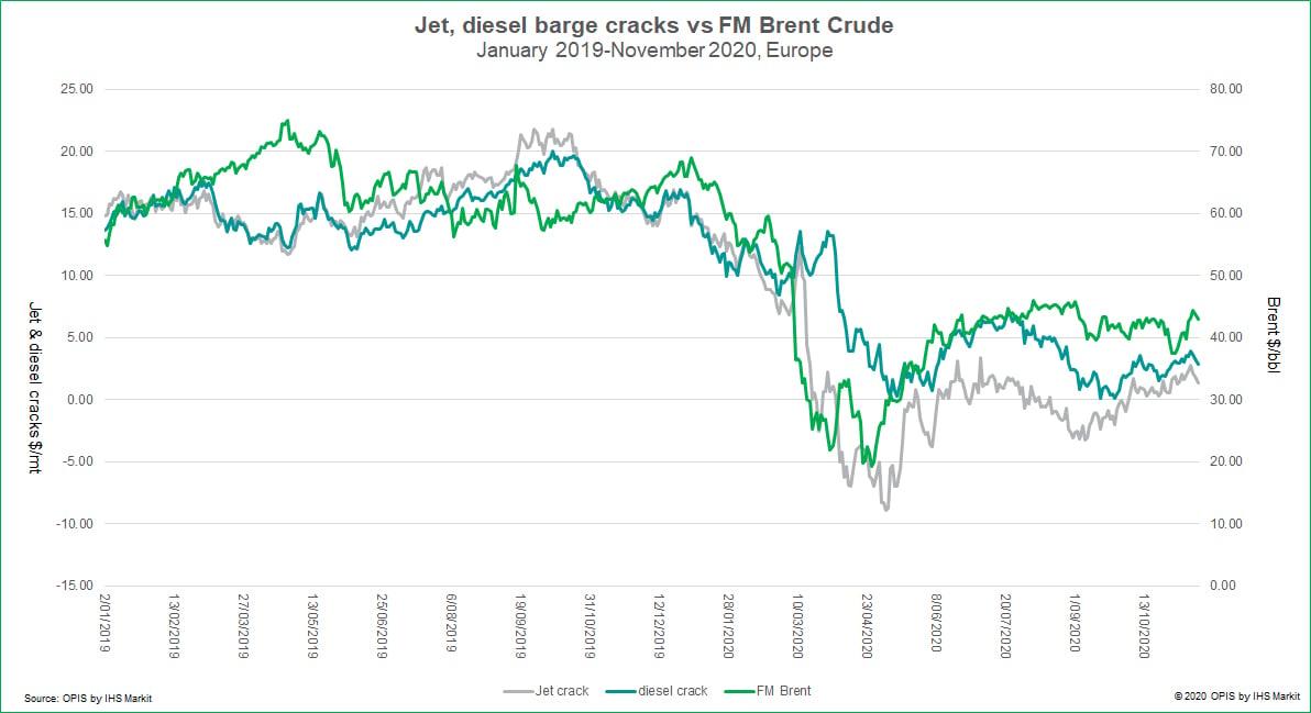 jet-diesel-barge-cracks